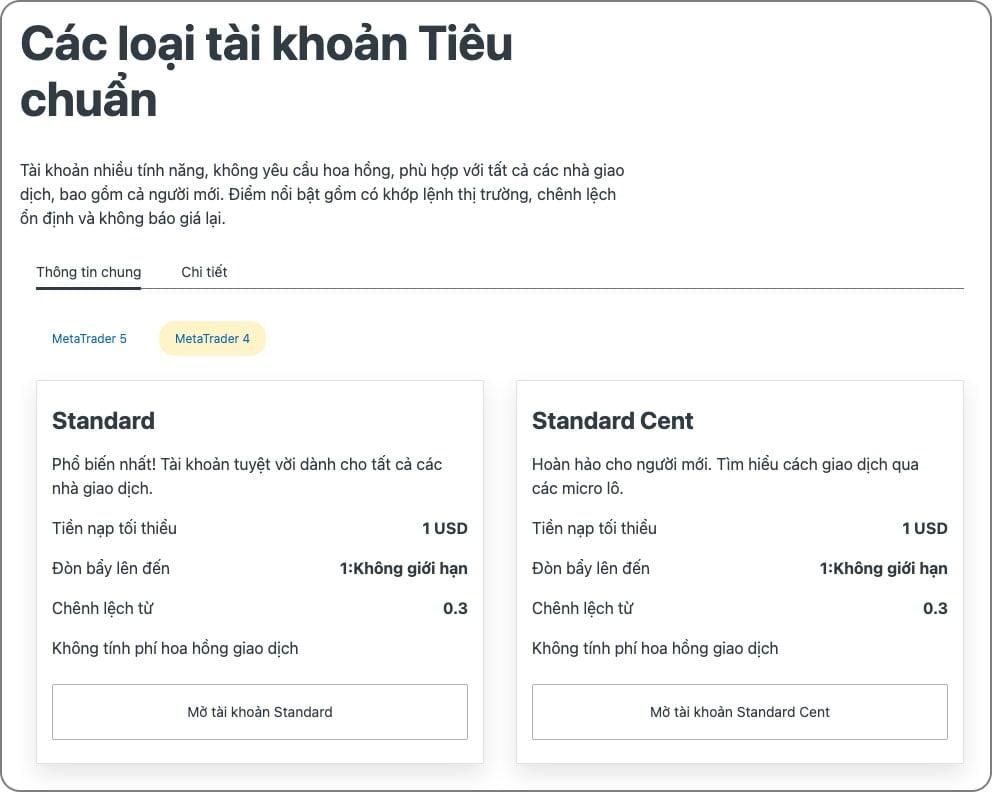 Đánh giá các loại tài khoản Standard Exness Việt Nam