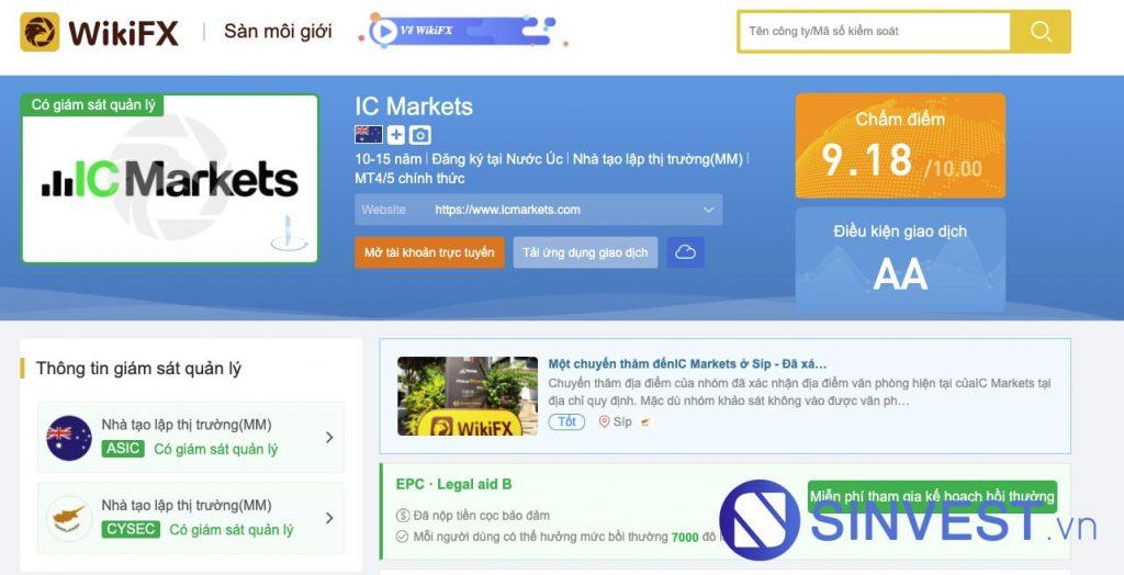 Thông tin về sàn ICMarkets trên WikiFX
