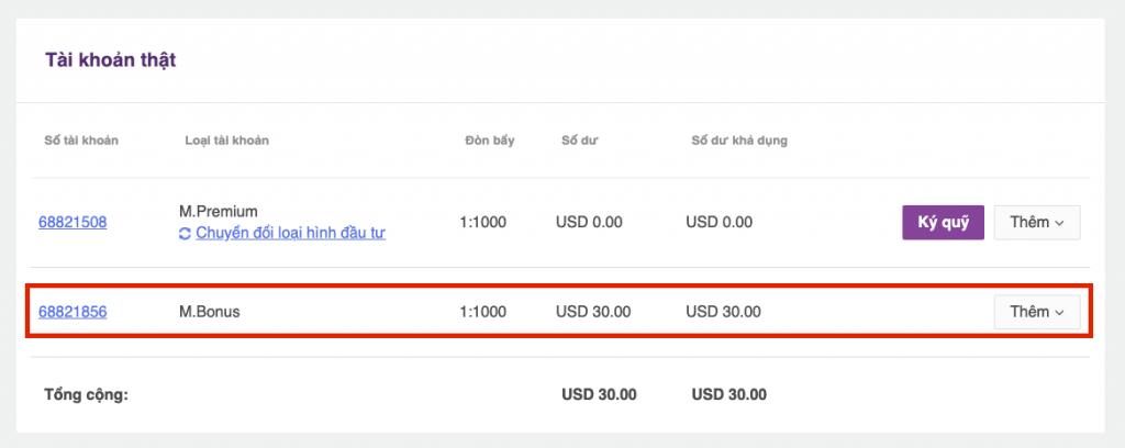 đăng ký nhận bonus 30$ từ mtrading