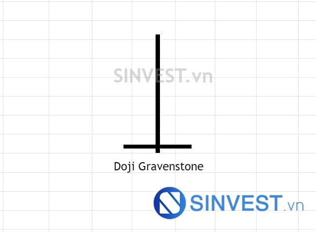 Mô hình nến Doji Gravenstone - nến doji bia mộ