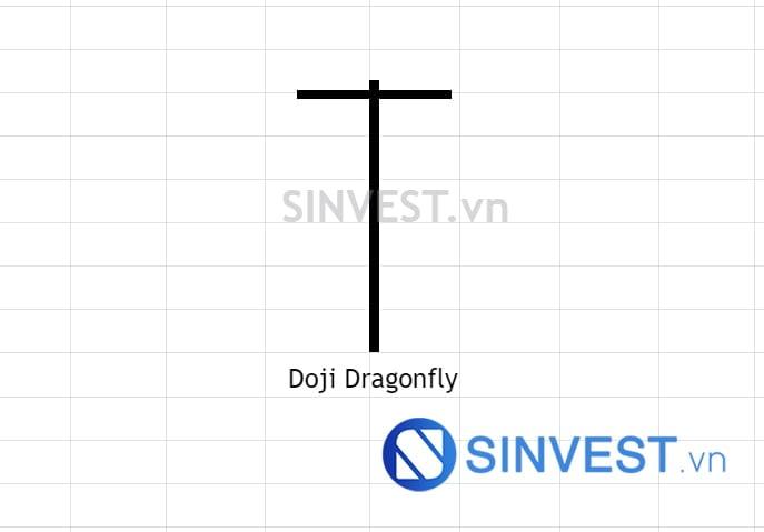 Mô hình nến Doji Dragonfly - Doji chuồn chuồn