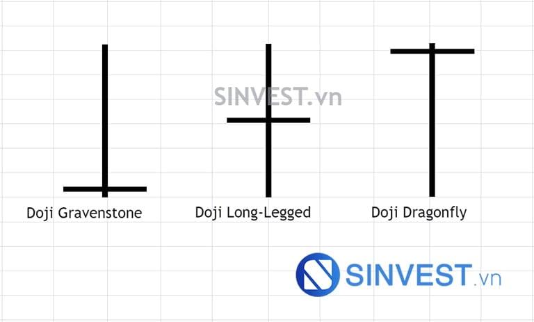 Mô hình nến Doji Dragonfly - Doji Gravenstone - Doji Long-Legger
