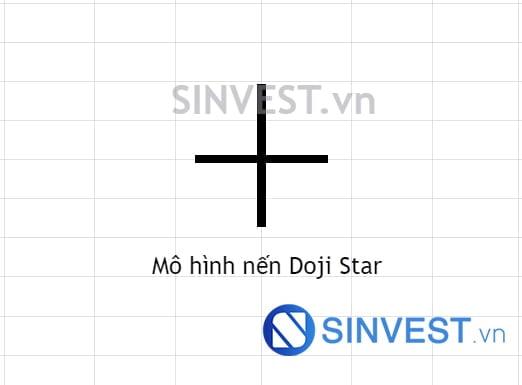 Mô hình nến Doji Star