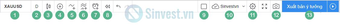 Toolbar tradingview