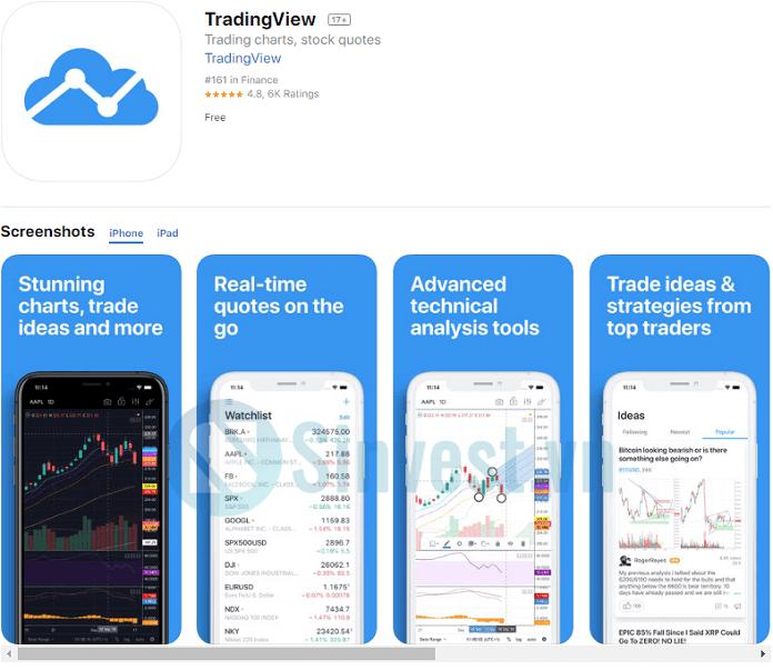 Trading View là gì?