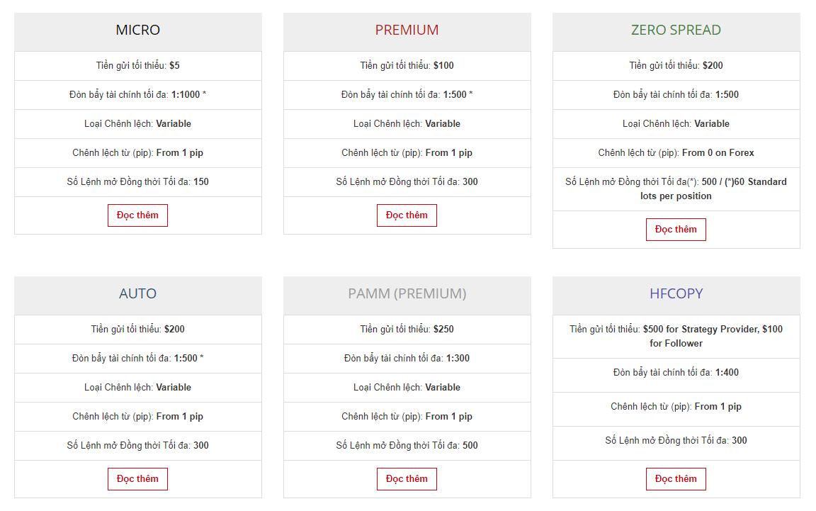 Hotforex review các loại tài khoản